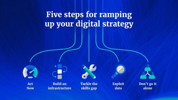 digital-insights-1@2x.png?mtime=20210908134353#asset:4043:articleFit